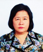 Suda Kiatkamjornwong