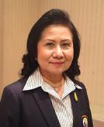 Supawan Tantayanon